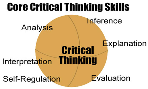 learning to learn developing critical thinking skills