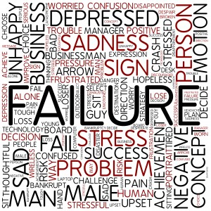 "Word cloud built around ""failure,"" includes words like sadness, problem, stress, and business."